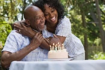 Financial Milestones by Birthday